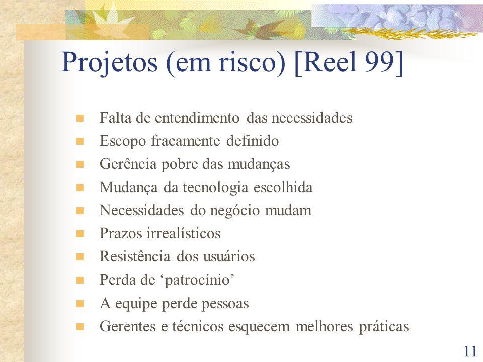 Projetos (em risco) [Reel 99]
